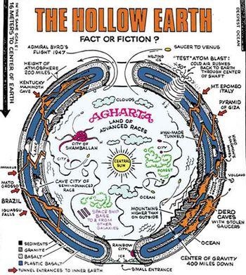 https://mediaproxy.tvtropes.org/width/350/https://static.tvtropes.org/pmwiki/pub/images/Hollow_Earth.jpg