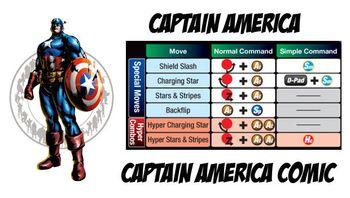 https://mediaproxy.tvtropes.org/width/350/https://static.tvtropes.org/pmwiki/pub/images/captain_america1.jpg